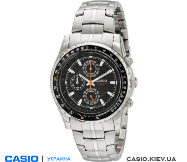 MTP-4500D-1AV, Casio Standard Analogue